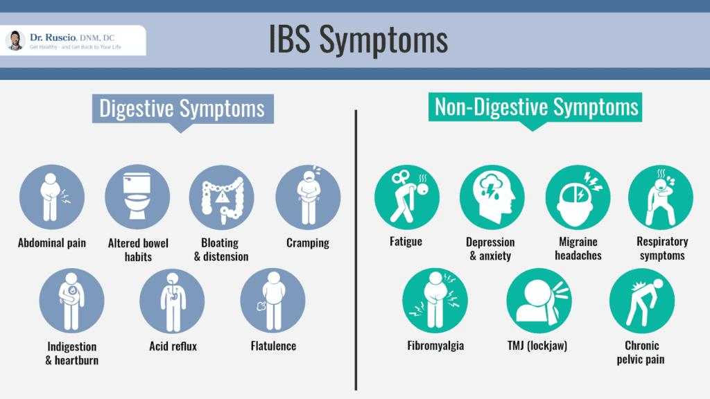 Best probiotic for IBS: list of symptoms